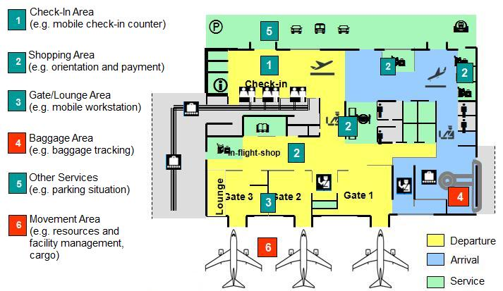 Mobile applications airport
